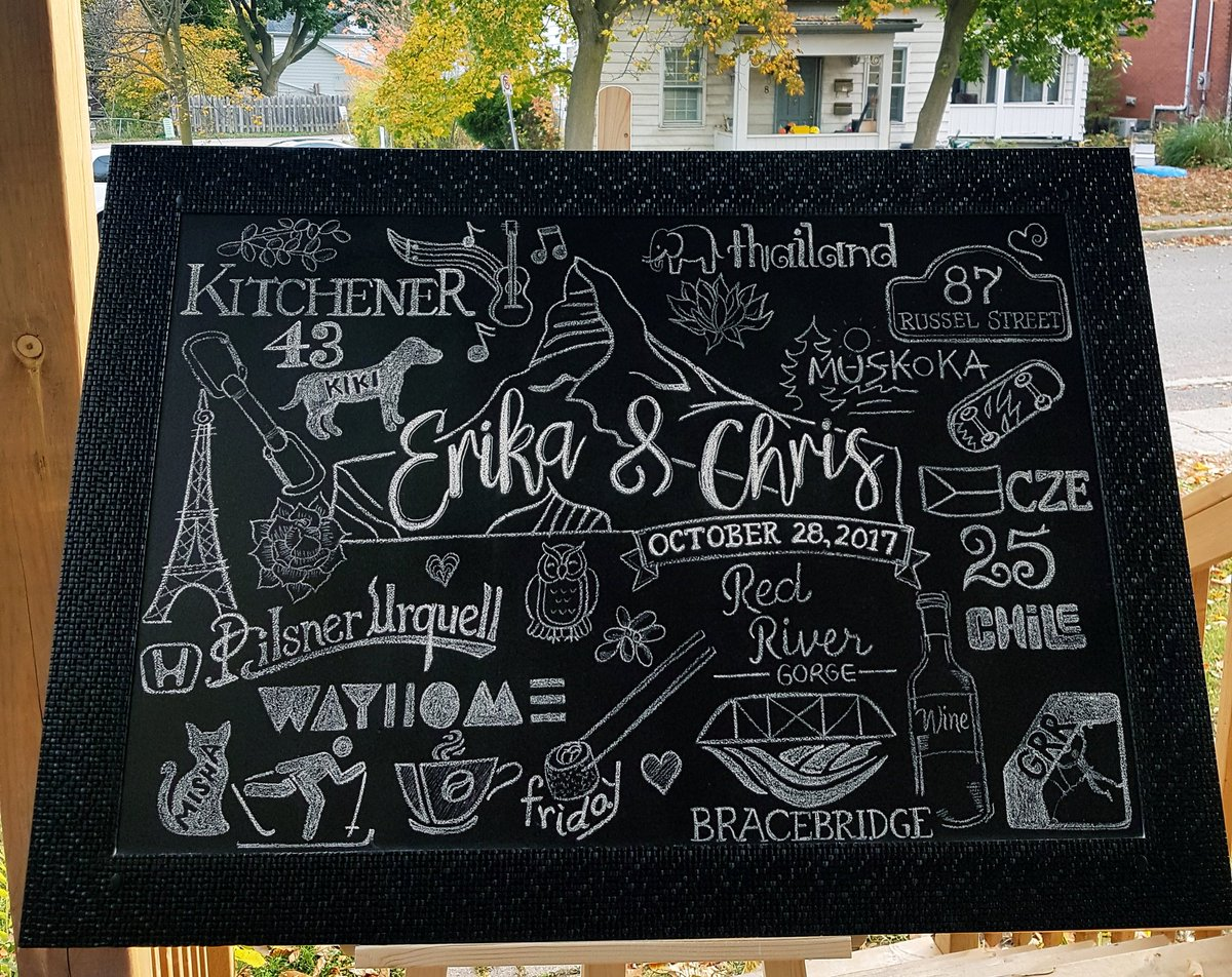 Chalkboard designed for a couple's wedding